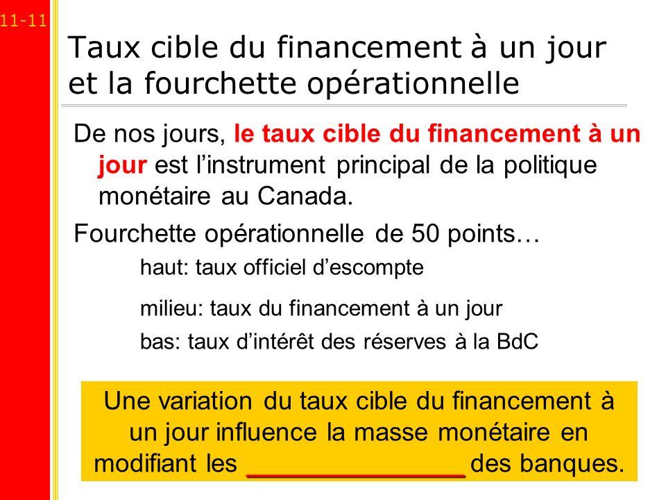 11-11 Taux cible du financement à un jour et la fourchette opérationnelle De nos jours, le taux cible du financement à un jour est linstrument princip