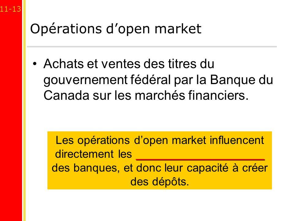 11-13 Opérations dopen market Achats et ventes des titres du gouvernement fédéral par la Banque du Canada sur les marchés financiers. ________________