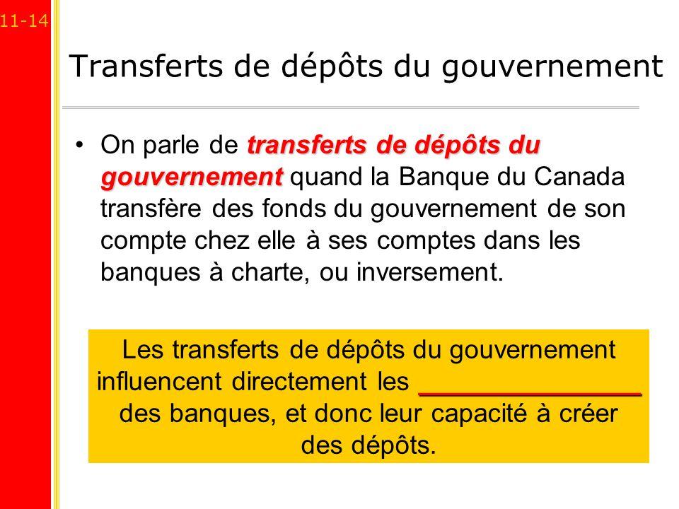 11-14 Transferts de dépôts du gouvernement transferts de dépôts du gouvernementOn parle de transferts de dépôts du gouvernement quand la Banque du Can