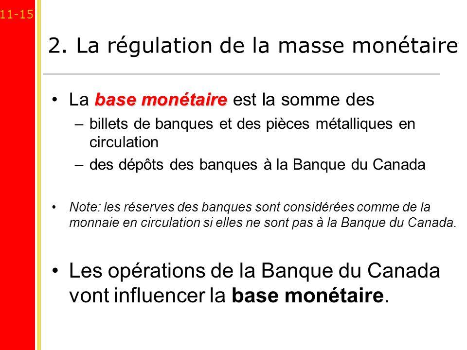 11-15 2. La régulation de la masse monétaire base monétaireLa base monétaire est la somme des –billets de banques et des pièces métalliques en circula