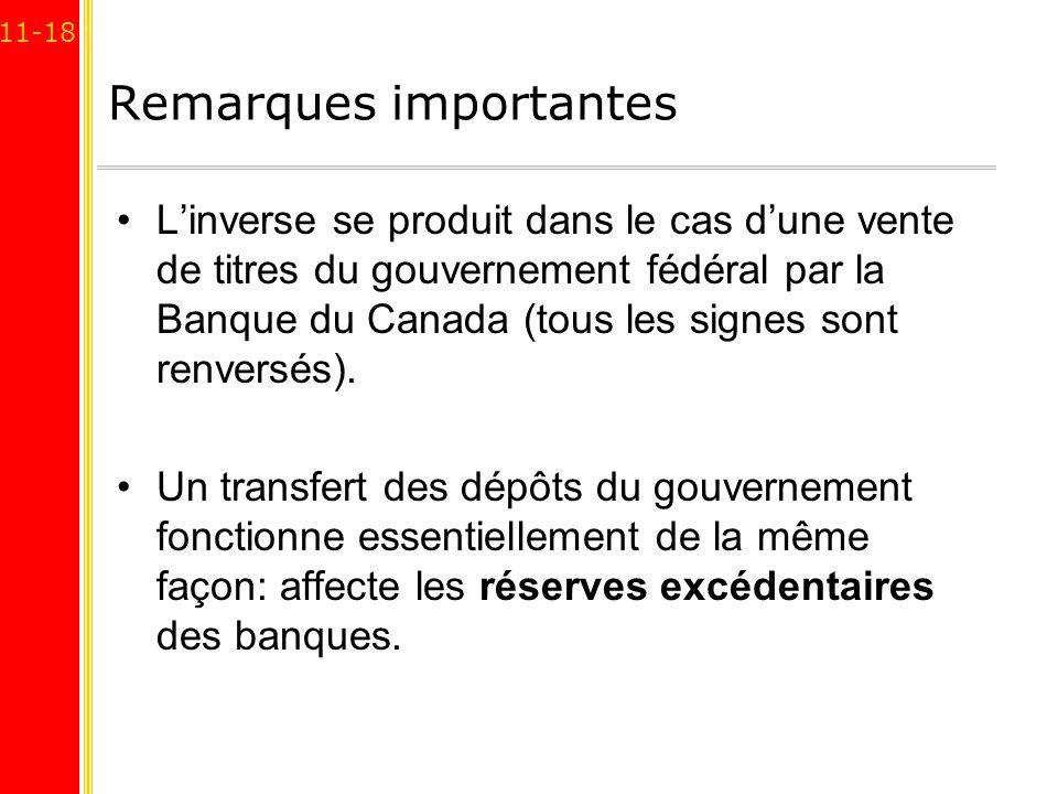 11-18 Remarques importantes Linverse se produit dans le cas dune vente de titres du gouvernement fédéral par la Banque du Canada (tous les signes sont