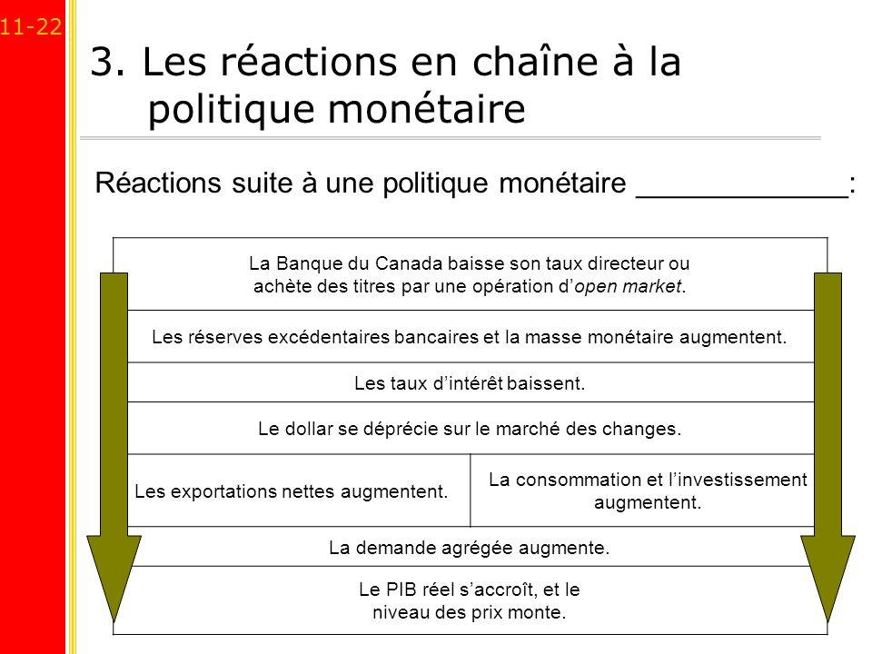 11-22 3. Les réactions en chaîne à la politique monétaire La Banque du Canada baisse son taux directeur ou achète des titres par une opération dopen m