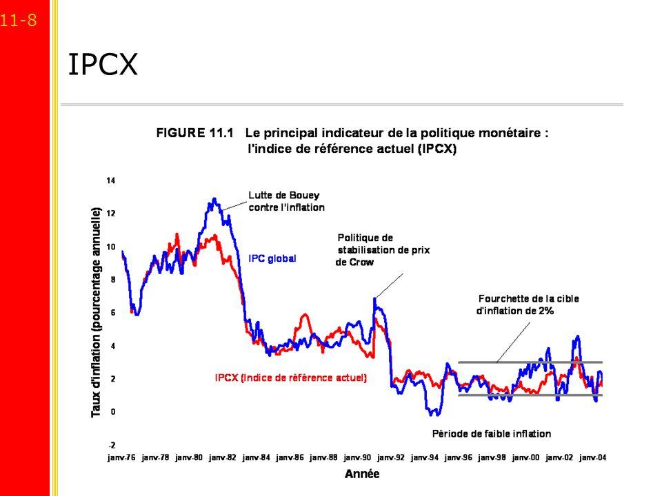11-8 IPCX