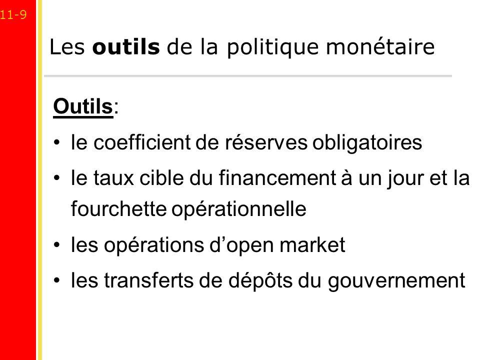 11-9 Les outils de la politique monétaire Outils: le coefficient de réserves obligatoires le taux cible du financement à un jour et la fourchette opér