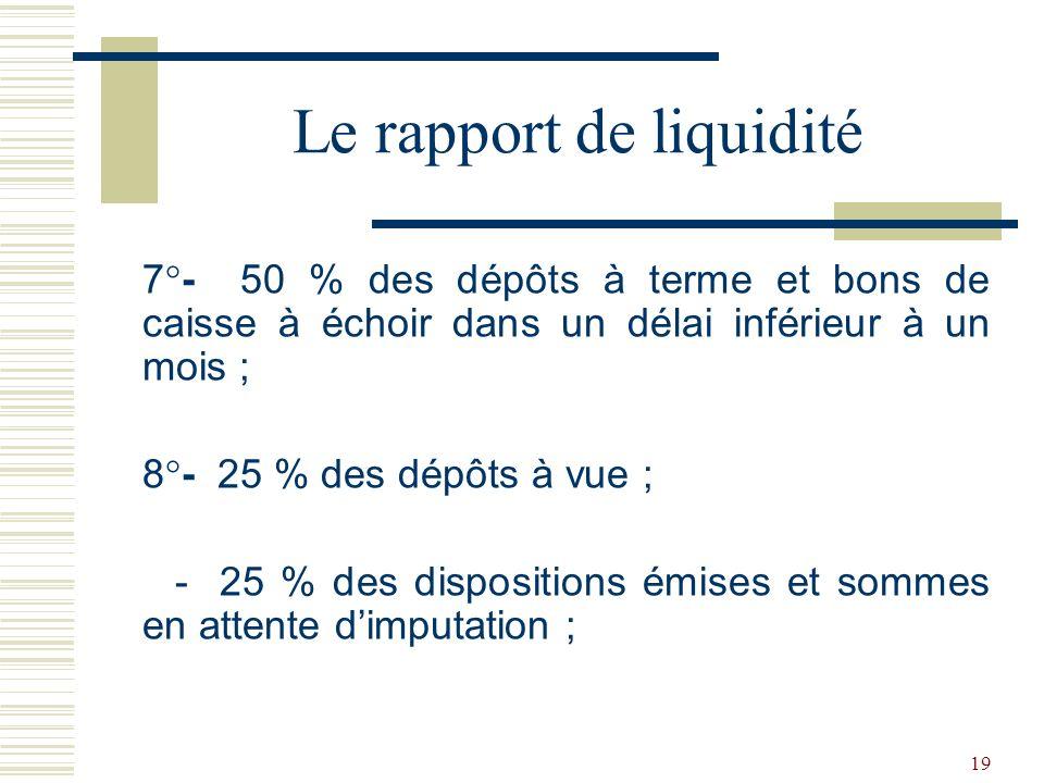 19 7°- 50 % des dépôts à terme et bons de caisse à échoir dans un délai inférieur à un mois ; 8°- 25 % des dépôts à vue ; - 25 % des dispositions émises et sommes en attente dimputation ; Le rapport de liquidité
