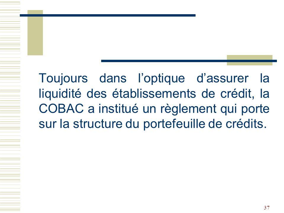 37 Toujours dans loptique dassurer la liquidité des établissements de crédit, la COBAC a institué un règlement qui porte sur la structure du portefeuille de crédits.