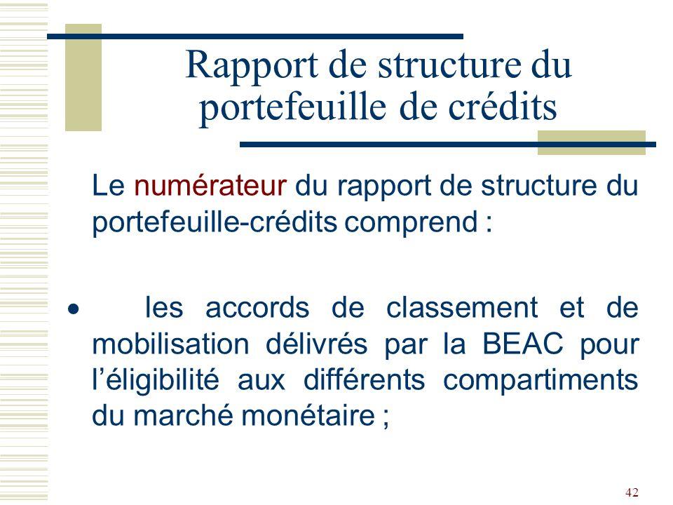 42 Le numérateur du rapport de structure du portefeuille-crédits comprend : les accords de classement et de mobilisation délivrés par la BEAC pour léligibilité aux différents compartiments du marché monétaire ; Rapport de structure du portefeuille de crédits