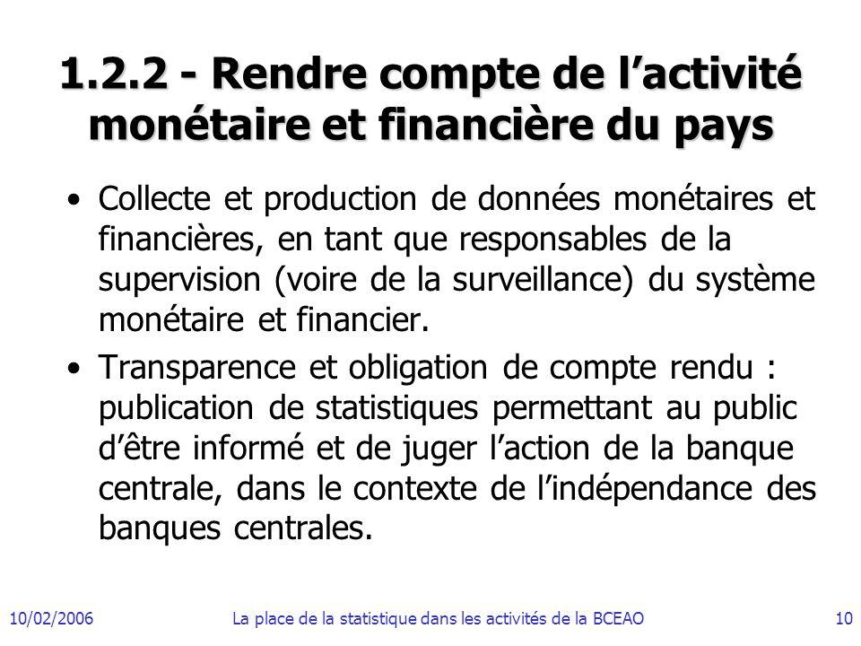 10/02/2006La place de la statistique dans les activités de la BCEAO10 1.2.2 - Rendre compte de lactivité monétaire et financière du pays Collecte et production de données monétaires et financières, en tant que responsables de la supervision (voire de la surveillance) du système monétaire et financier.