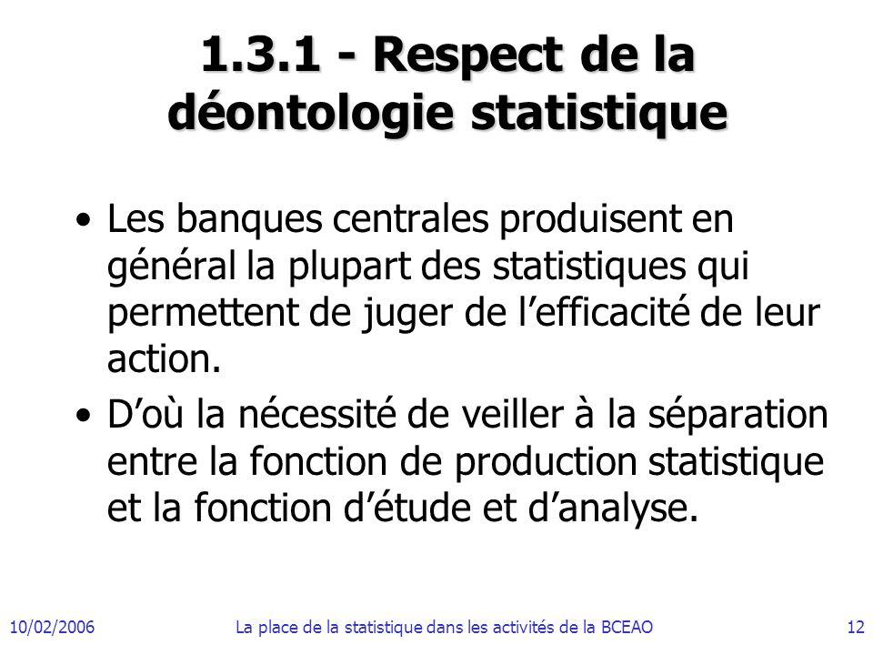 10/02/2006La place de la statistique dans les activités de la BCEAO12 1.3.1 - Respect de la déontologie statistique Les banques centrales produisent en général la plupart des statistiques qui permettent de juger de lefficacité de leur action.