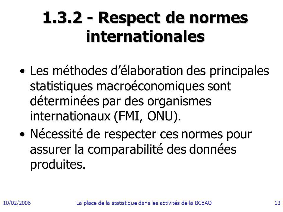 10/02/2006La place de la statistique dans les activités de la BCEAO13 1.3.2 - Respect de normes internationales Les méthodes délaboration des principales statistiques macroéconomiques sont déterminées par des organismes internationaux (FMI, ONU).