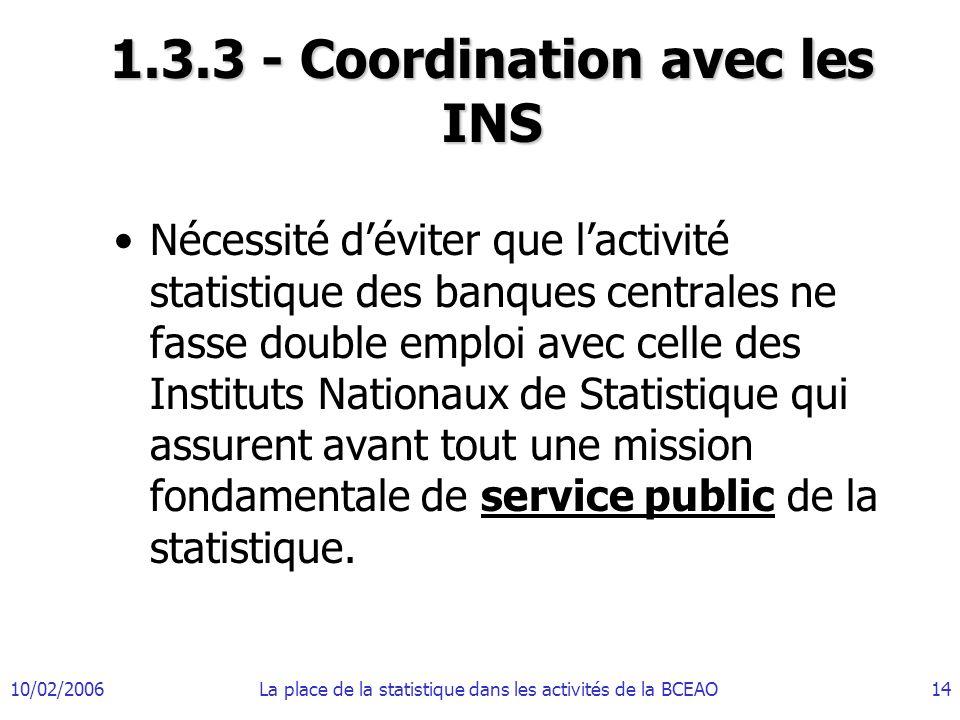 10/02/2006La place de la statistique dans les activités de la BCEAO14 1.3.3 - Coordination avec les INS Nécessité déviter que lactivité statistique de