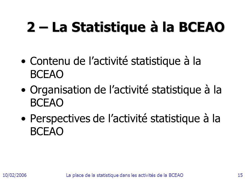 10/02/2006La place de la statistique dans les activités de la BCEAO15 2 – La Statistique à la BCEAO Contenu de lactivité statistique à la BCEAO Organisation de lactivité statistique à la BCEAO Perspectives de lactivité statistique à la BCEAO