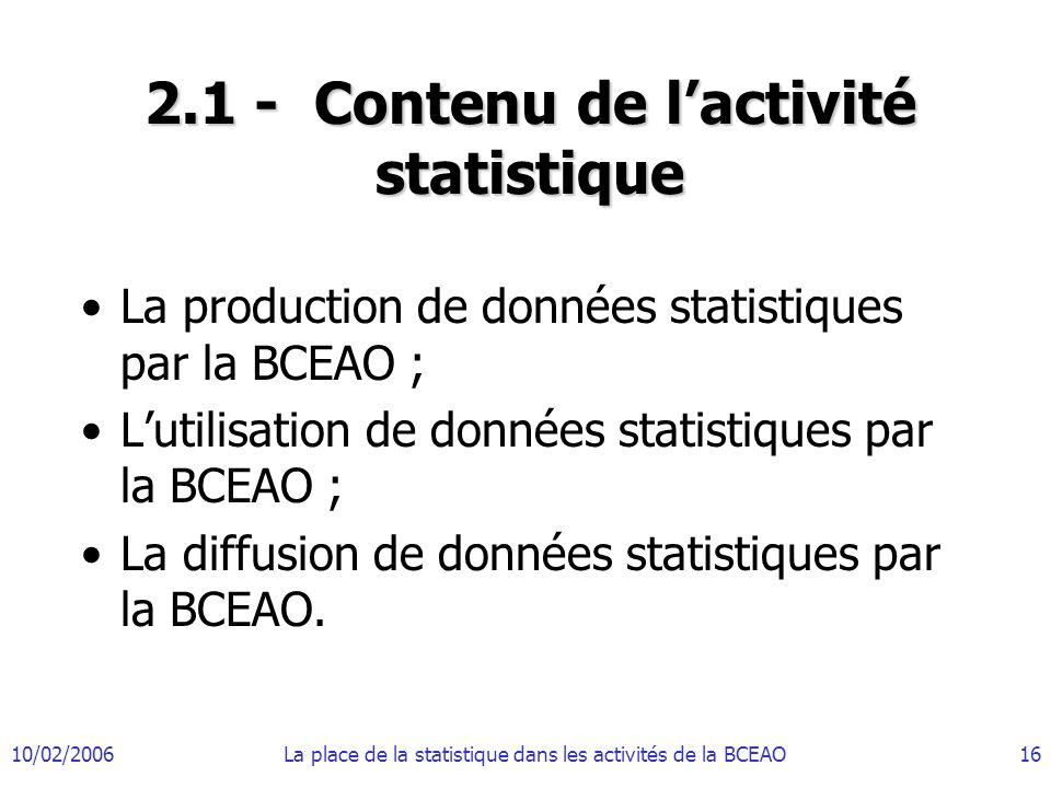 10/02/2006La place de la statistique dans les activités de la BCEAO16 2.1 - Contenu de lactivité statistique La production de données statistiques par