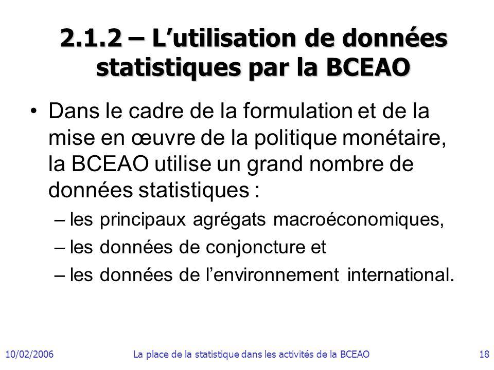 10/02/2006La place de la statistique dans les activités de la BCEAO18 2.1.2 – Lutilisation de données statistiques par la BCEAO Dans le cadre de la fo