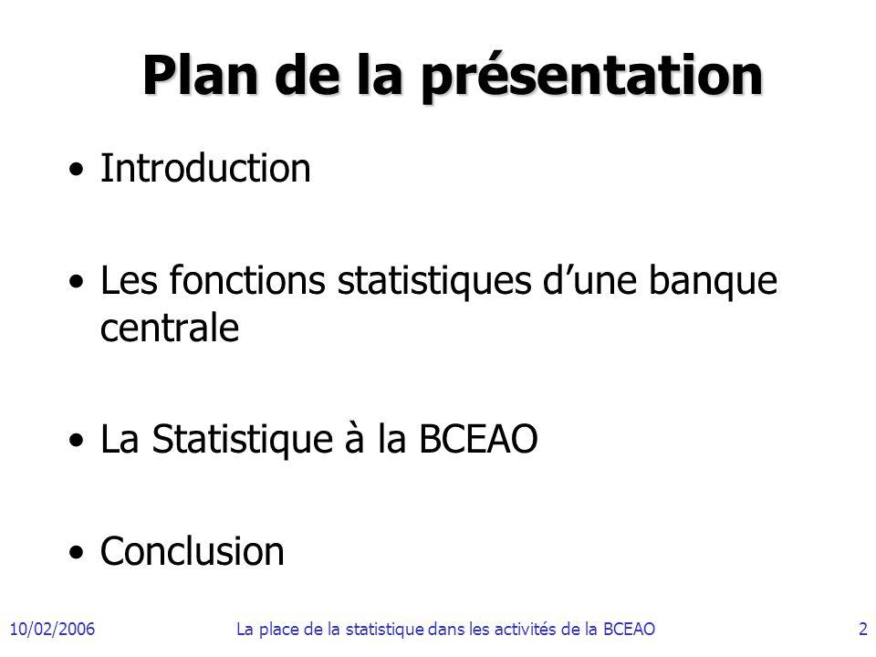 10/02/2006La place de la statistique dans les activités de la BCEAO2 Plan de la présentation Introduction Les fonctions statistiques dune banque centrale La Statistique à la BCEAO Conclusion