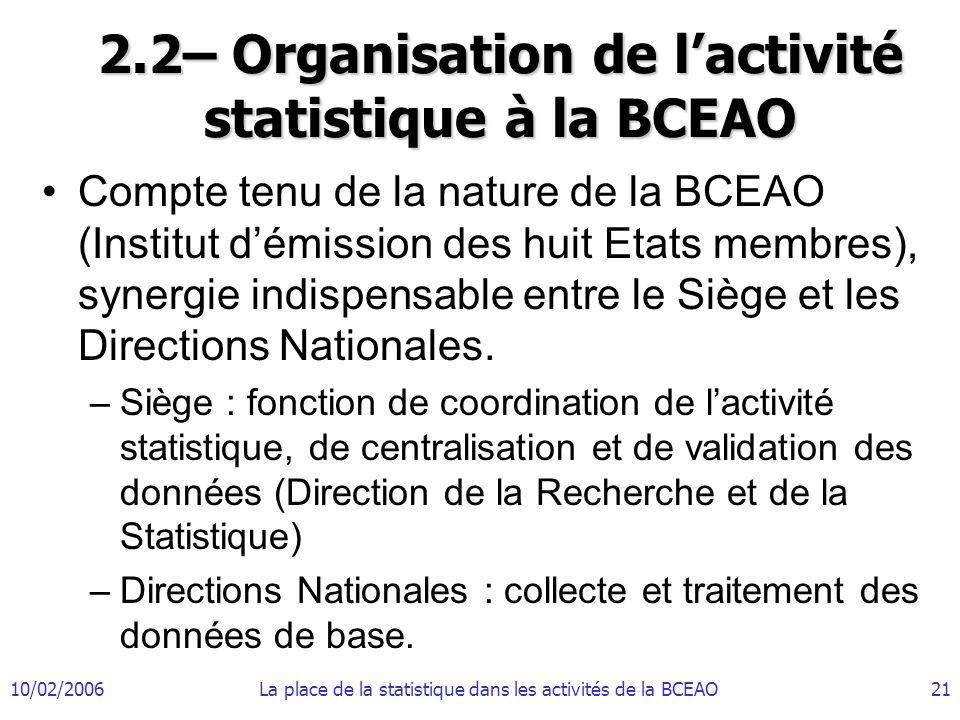 10/02/2006La place de la statistique dans les activités de la BCEAO21 2.2– Organisation de lactivité statistique à la BCEAO Compte tenu de la nature de la BCEAO (Institut démission des huit Etats membres), synergie indispensable entre le Siège et les Directions Nationales.