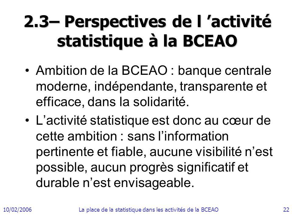 10/02/2006La place de la statistique dans les activités de la BCEAO22 2.3– Perspectives de l activité statistique à la BCEAO Ambition de la BCEAO : banque centrale moderne, indépendante, transparente et efficace, dans la solidarité.