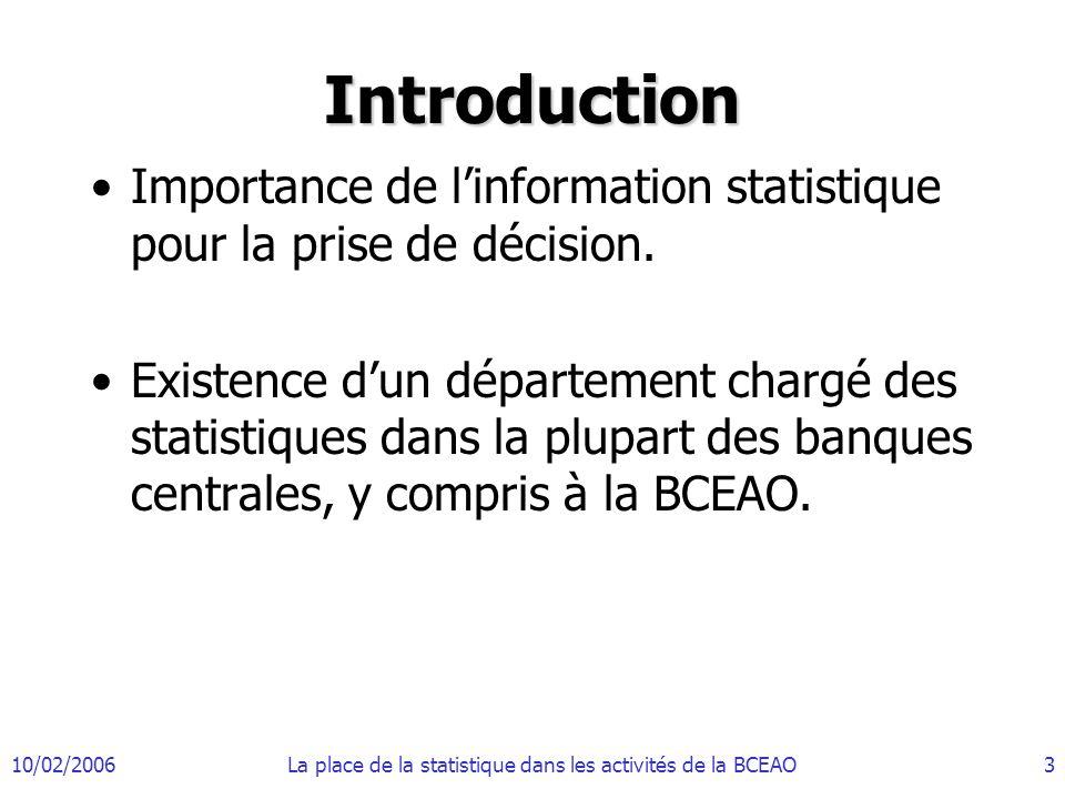 10/02/2006La place de la statistique dans les activités de la BCEAO3 Introduction Importance de linformation statistique pour la prise de décision. Ex
