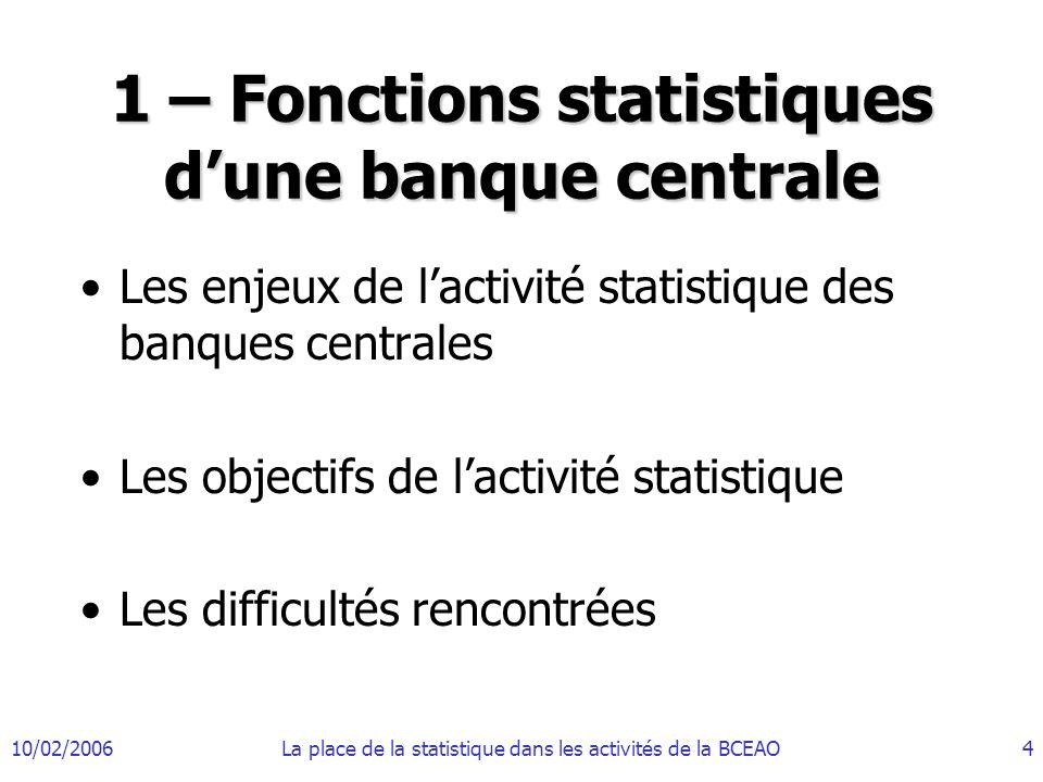 10/02/2006La place de la statistique dans les activités de la BCEAO25 Conclusion Compte tenu de ses missions et de limportance des activités statistiques qui y sont conduites (production, diffusion et utilisation de données), il est nécessaire que la BCEAO soit prise en compte de façon explicite dans la mise en œuvre du CSSR dans les pays de lUnion Économique et Monétaire Ouest Africaine (UEMOA).