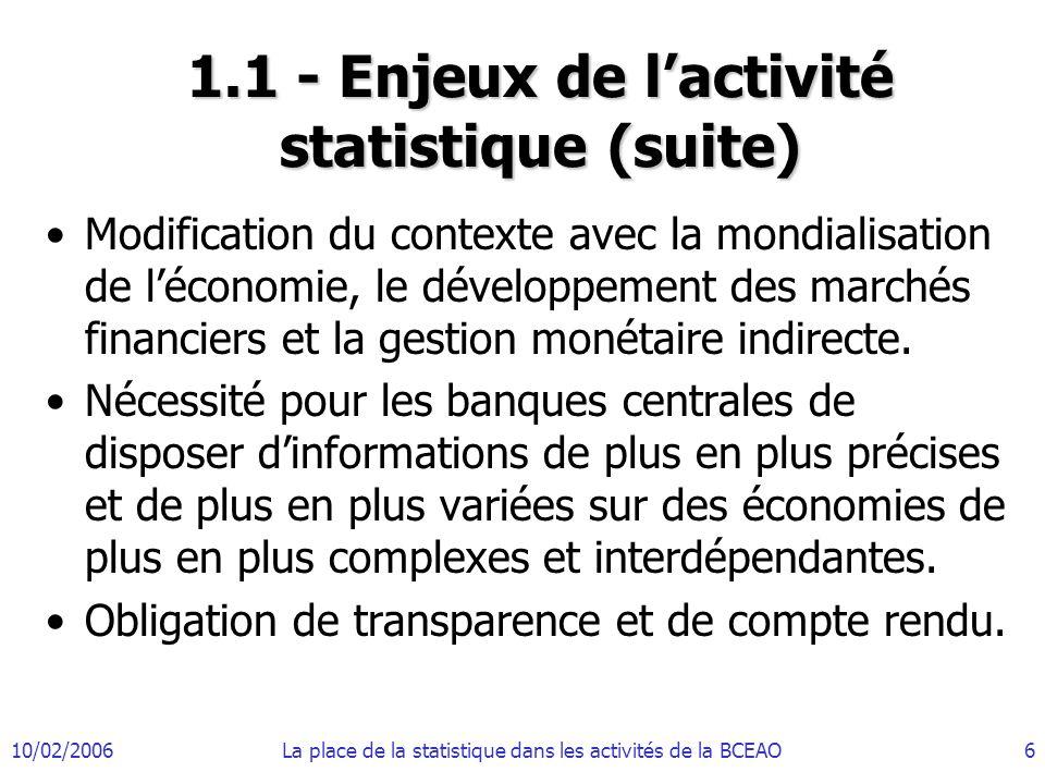 10/02/2006La place de la statistique dans les activités de la BCEAO17 2.1.1 – La production de données statistiques par la BCEAO La production statistique de la BCEAO couvre principalement les données monétaires et financières ainsi que les statistiques de balance des paiements.