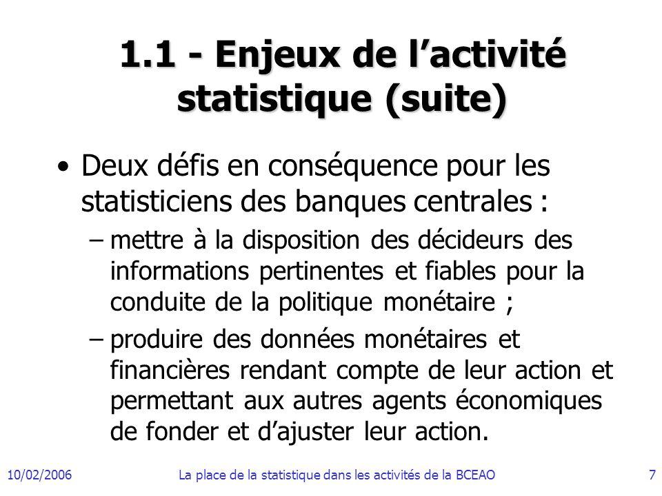 10/02/2006La place de la statistique dans les activités de la BCEAO18 2.1.2 – Lutilisation de données statistiques par la BCEAO Dans le cadre de la formulation et de la mise en œuvre de la politique monétaire, la BCEAO utilise un grand nombre de données statistiques : –les principaux agrégats macroéconomiques, –les données de conjoncture et –les données de lenvironnement international.