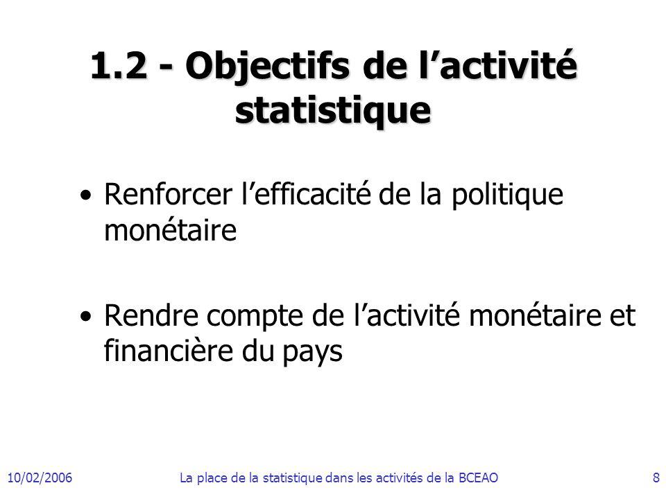 10/02/2006La place de la statistique dans les activités de la BCEAO8 1.2 - Objectifs de lactivité statistique Renforcer lefficacité de la politique monétaire Rendre compte de lactivité monétaire et financière du pays