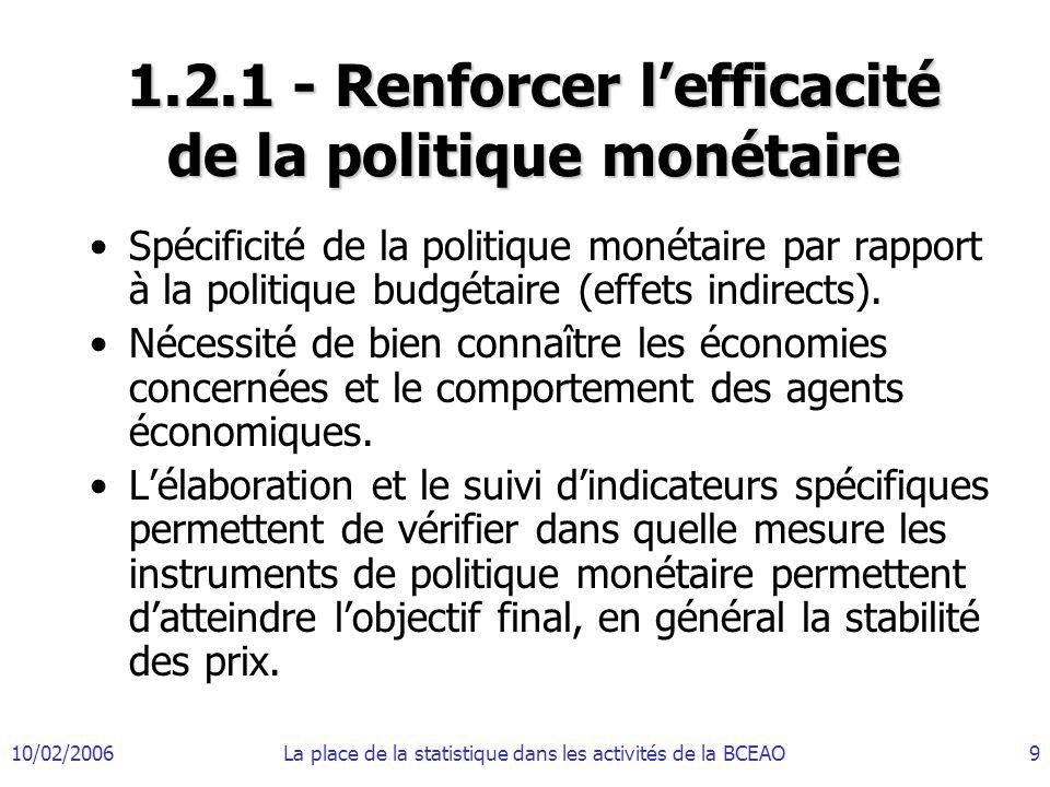 10/02/2006La place de la statistique dans les activités de la BCEAO9 1.2.1 - Renforcer lefficacité de la politique monétaire Spécificité de la politiq