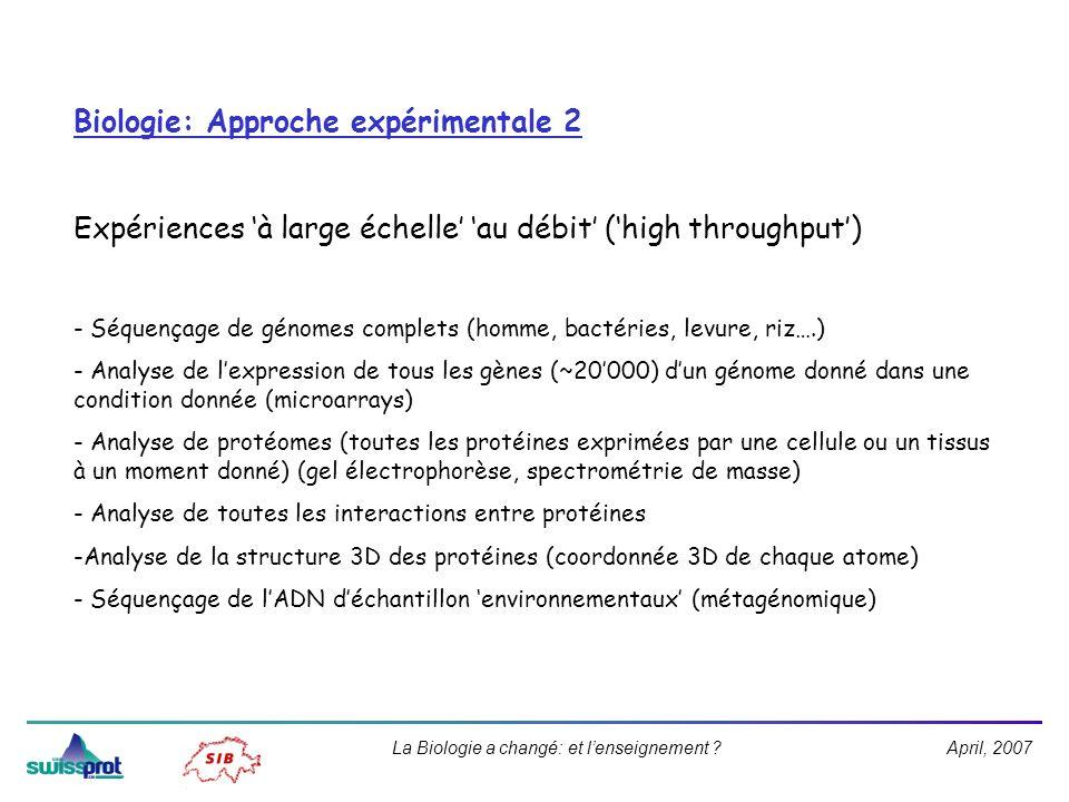 April, 2007La Biologie a changé: et lenseignement ? Biologie: Approche expérimentale 2 Expériences à large échelle au débit (high throughput) - Séquen