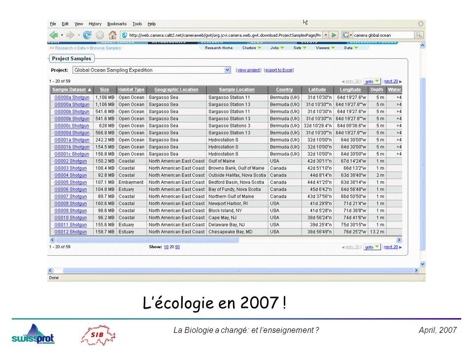 April, 2007La Biologie a changé: et lenseignement Lécologie en 2007 !