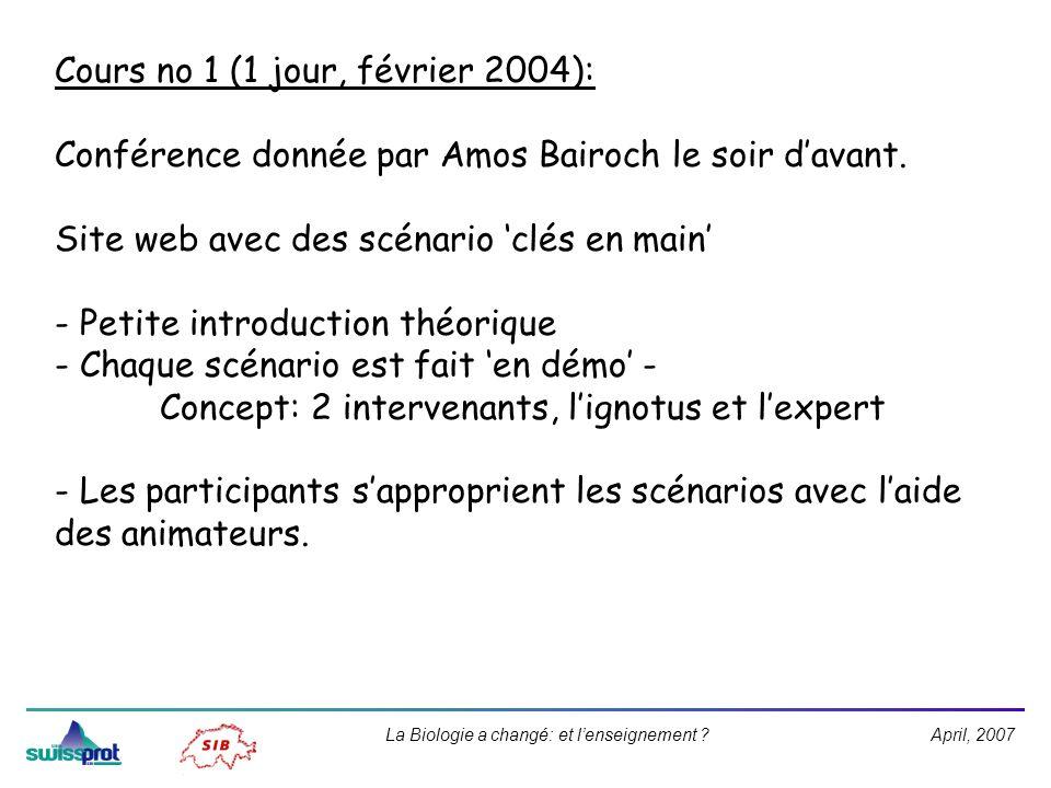 April, 2007La Biologie a changé: et lenseignement ? Cours no 1 (1 jour, février 2004): Conférence donnée par Amos Bairoch le soir davant. Site web ave