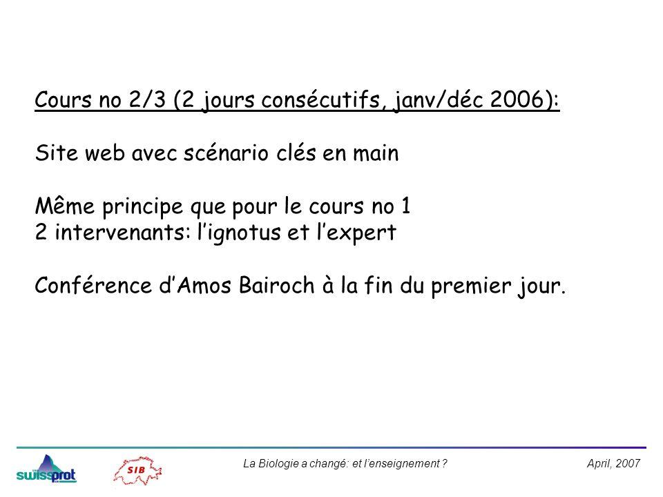 April, 2007La Biologie a changé: et lenseignement ? Cours no 2/3 (2 jours consécutifs, janv/déc 2006): Site web avec scénario clés en main Même princi
