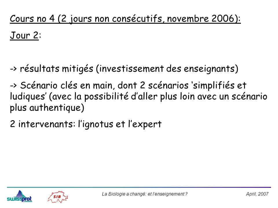 April, 2007La Biologie a changé: et lenseignement ? Cours no 4 (2 jours non consécutifs, novembre 2006): Jour 2: -> résultats mitigés (investissement
