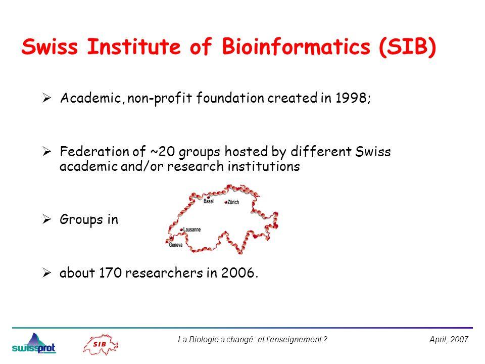 April, 2007La Biologie a changé: et lenseignement ? Biologie: 2 approches expérimentales majeures