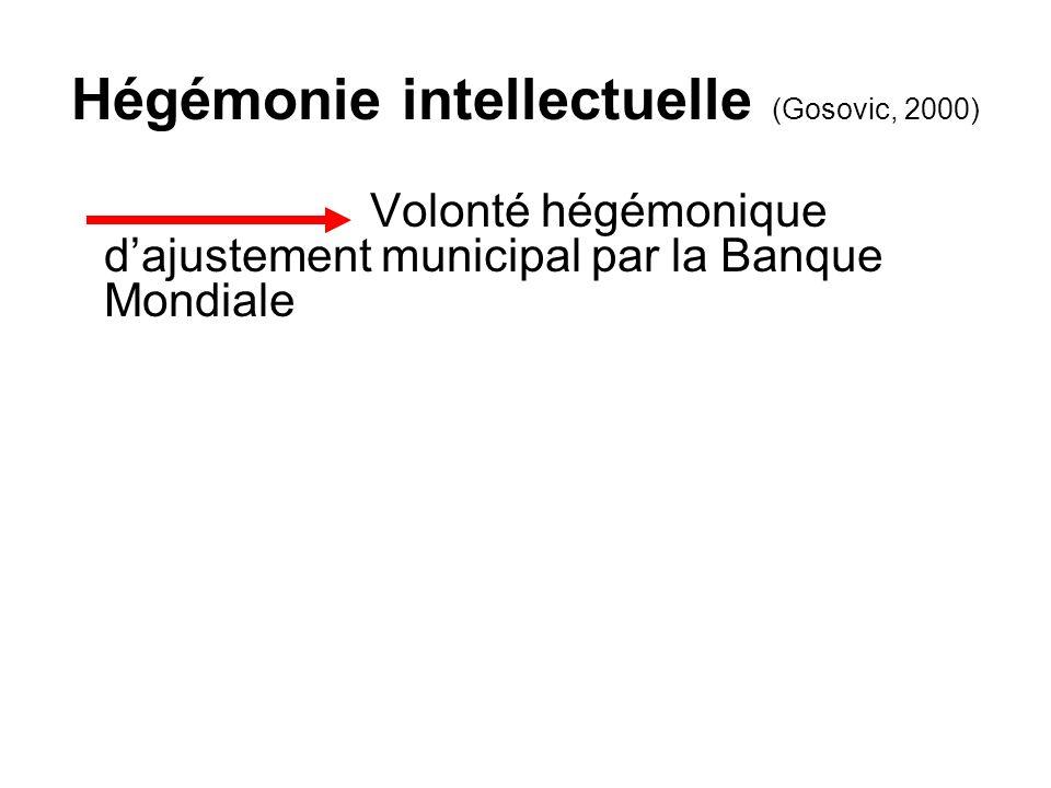 Hégémonie intellectuelle (Gosovic, 2000) Volonté hégémonique dajustement municipal par la Banque Mondiale