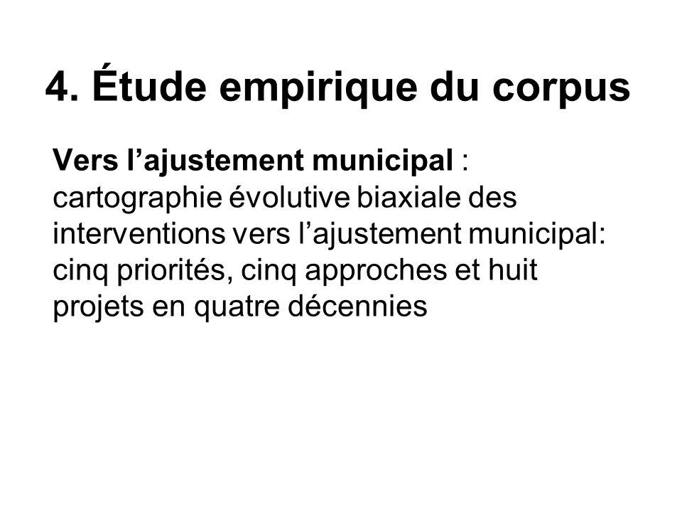4. Étude empirique du corpus Vers lajustement municipal : cartographie évolutive biaxiale des interventions vers lajustement municipal: cinq priorités