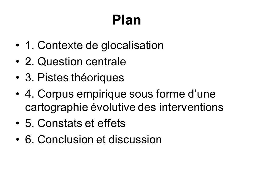 Plan 1. Contexte de glocalisation 2. Question centrale 3. Pistes théoriques 4. Corpus empirique sous forme dune cartographie évolutive des interventio