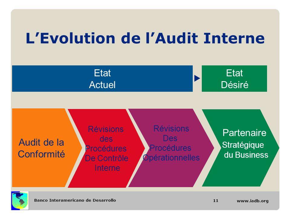 Banco Interamericano de Desarrollo www.iadb.org LEvolution de lAudit Interne Audit de la Conformité Révisions des Procédures De Contrôle Interne Révis