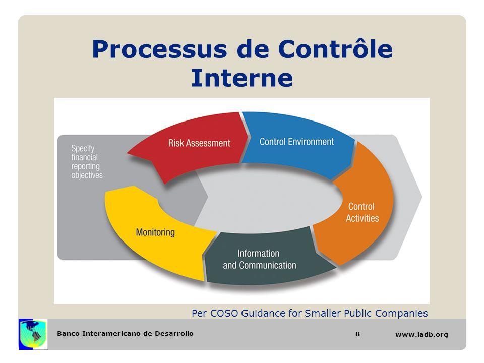 Banco Interamericano de Desarrollo www.iadb.org Processus de Contrôle Interne 8 Per COSO Guidance for Smaller Public Companies