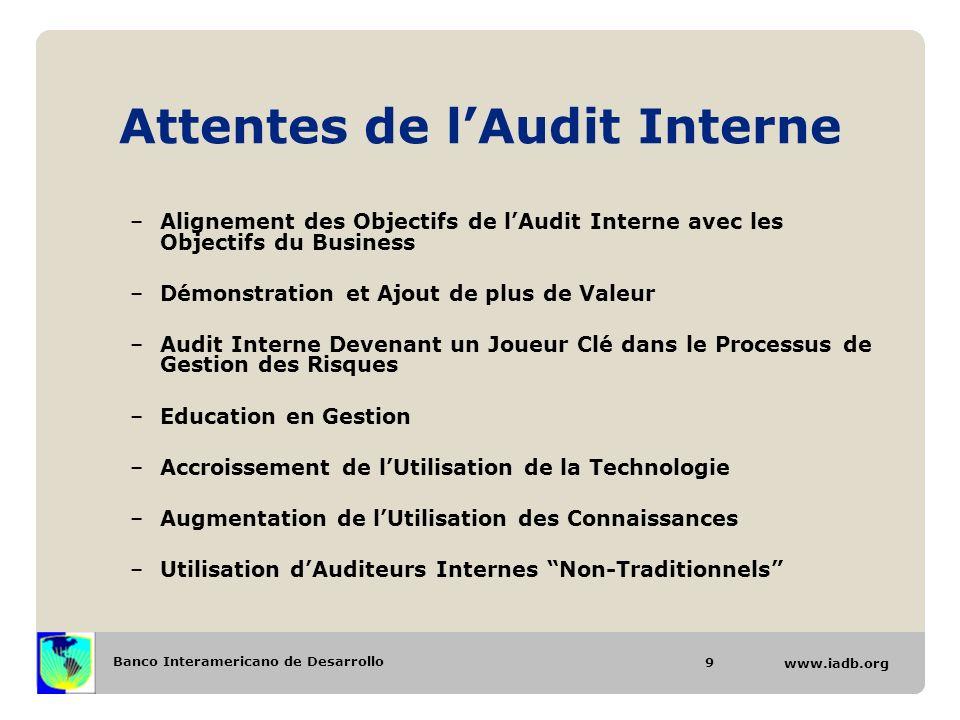 Banco Interamericano de Desarrollo www.iadb.org Attentes de lAudit Interne –Alignement des Objectifs de lAudit Interne avec les Objectifs du Business