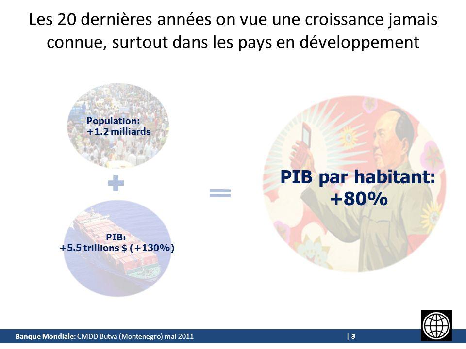 Banque Mondiale: CMDD Butva (Montenegro) mai 2011 | 3 Les 20 dernières années on vue une croissance jamais connue, surtout dans les pays en développement 3 Population: +1.2 milliards PIB: +5.5 trillions $ (+130%) PIB par habitant: +80%