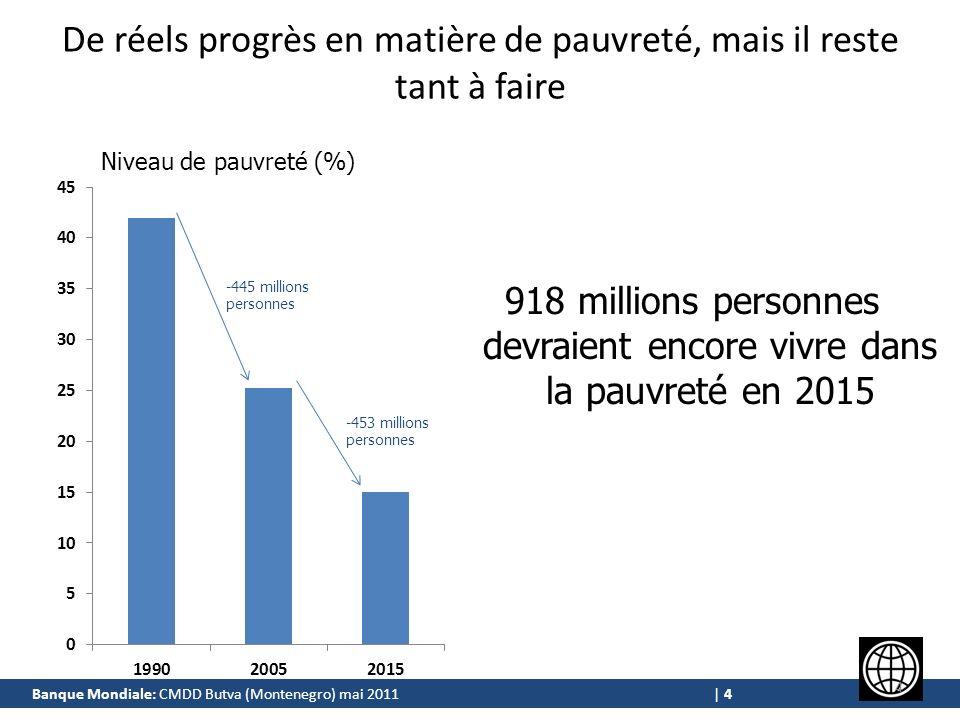 Banque Mondiale: CMDD Butva (Montenegro) mai 2011 | 4 De réels progrès en matière de pauvreté, mais il reste tant à faire 918 millions personnes devraient encore vivre dans la pauvreté en 2015 4