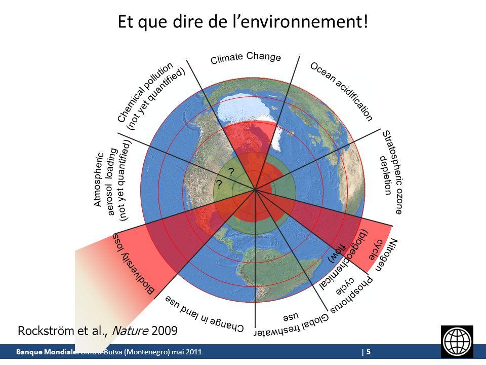 Banque Mondiale: CMDD Butva (Montenegro) mai 2011 | 5 5 Rockström et al., Nature 2009 .