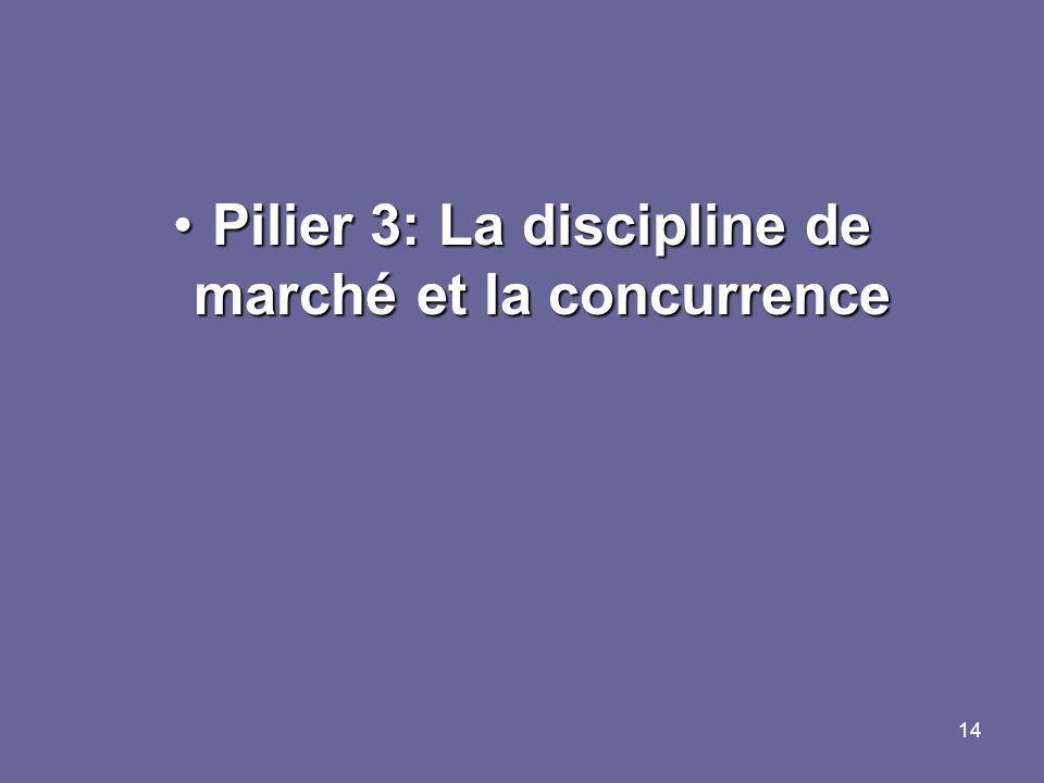 14 Pilier 3: La discipline de marché et la concurrencePilier 3: La discipline de marché et la concurrence