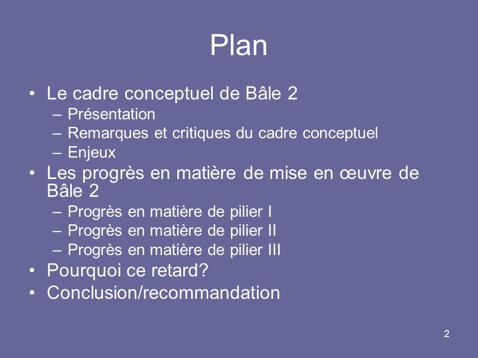 2 Plan Le cadre conceptuel de Bâle 2 –Présentation –Remarques et critiques du cadre conceptuel –Enjeux Les progrès en matière de mise en œuvre de Bâle 2 –Progrès en matière de pilier I –Progrès en matière de pilier II –Progrès en matière de pilier III Pourquoi ce retard.