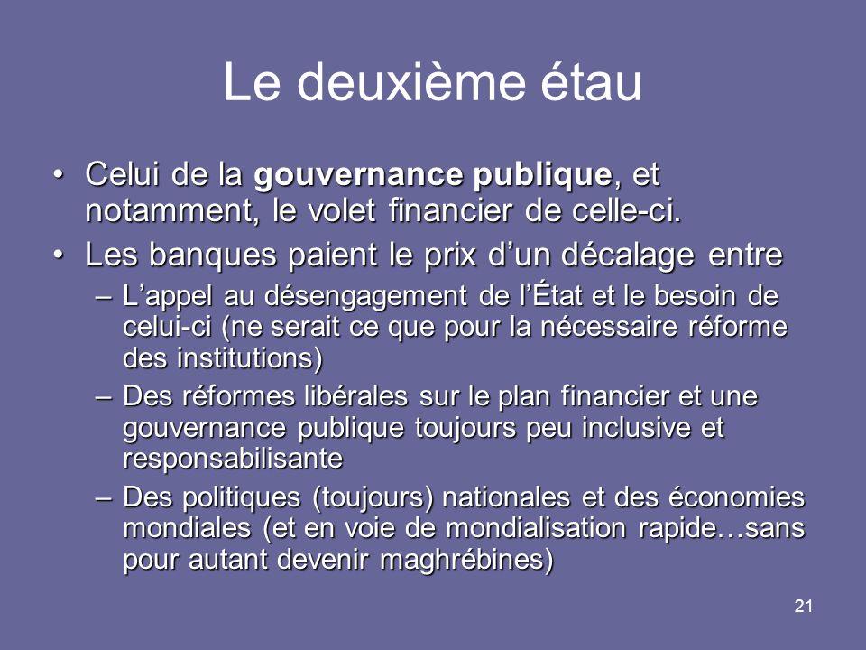 21 Le deuxième étau Celui de la gouvernance publique, et notamment, le volet financier de celle-ci.Celui de la gouvernance publique, et notamment, le