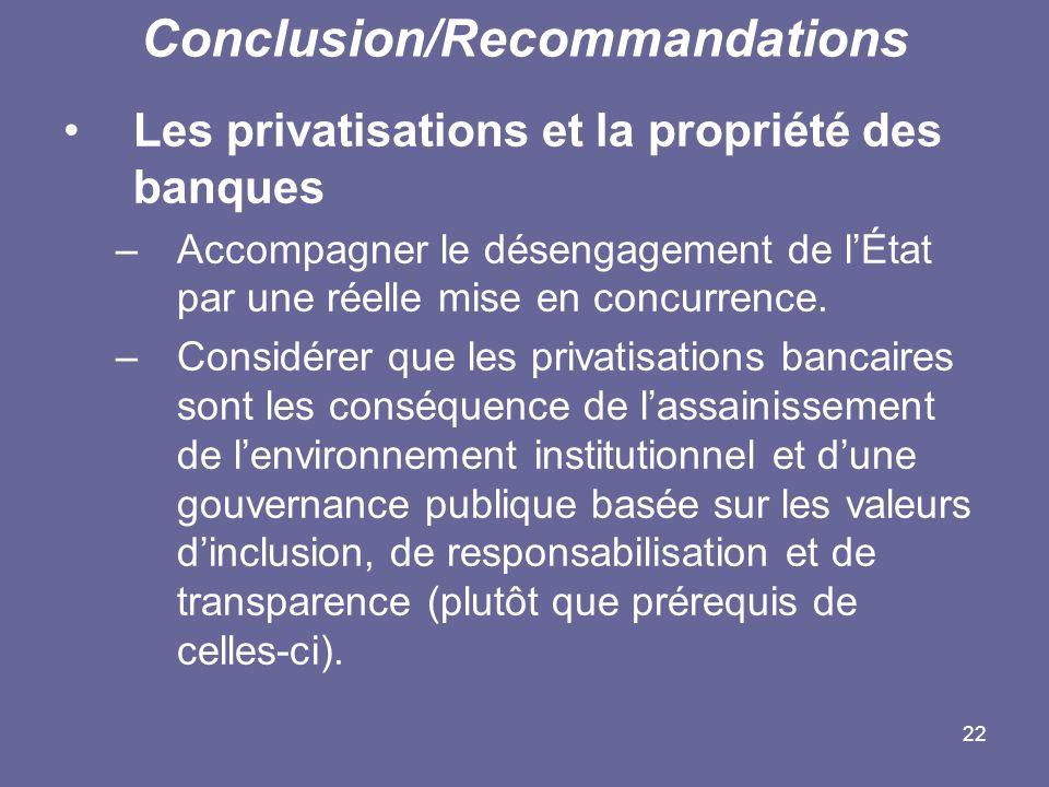 22 Conclusion/Recommandations Les privatisations et la propriété des banques –Accompagner le désengagement de lÉtat par une réelle mise en concurrence.