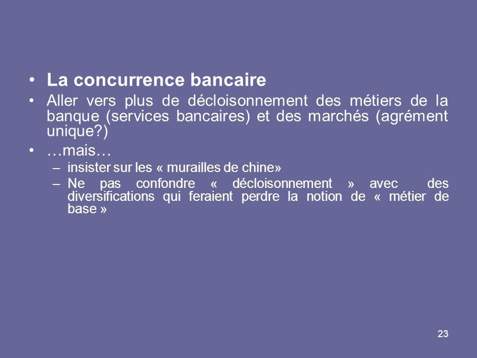 23 La concurrence bancaire Aller vers plus de décloisonnement des métiers de la banque (services bancaires) et des marchés (agrément unique?) …mais… –insister sur les « murailles de chine» –Ne pas confondre « décloisonnement » avec des diversifications qui feraient perdre la notion de « métier de base »