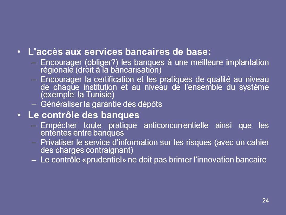 24 L'accès aux services bancaires de base: –Encourager (obliger?) les banques à une meilleure implantation régionale (droit à la bancarisation) –Encou