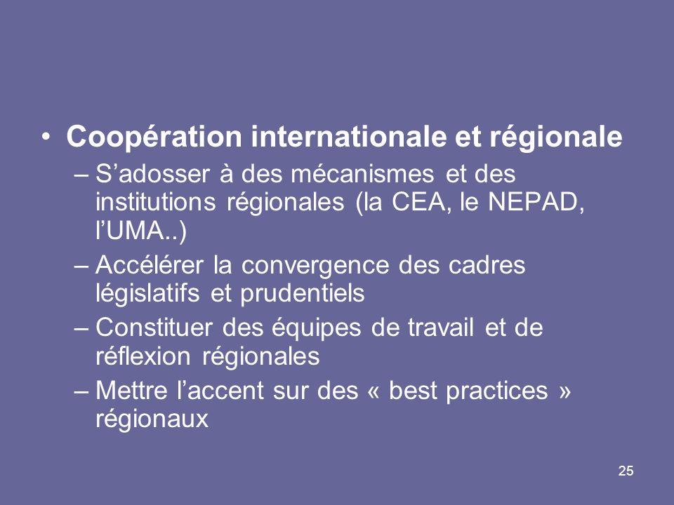 25 Coopération internationale et régionale –Sadosser à des mécanismes et des institutions régionales (la CEA, le NEPAD, lUMA..) –Accélérer la convergence des cadres législatifs et prudentiels –Constituer des équipes de travail et de réflexion régionales –Mettre laccent sur des « best practices » régionaux