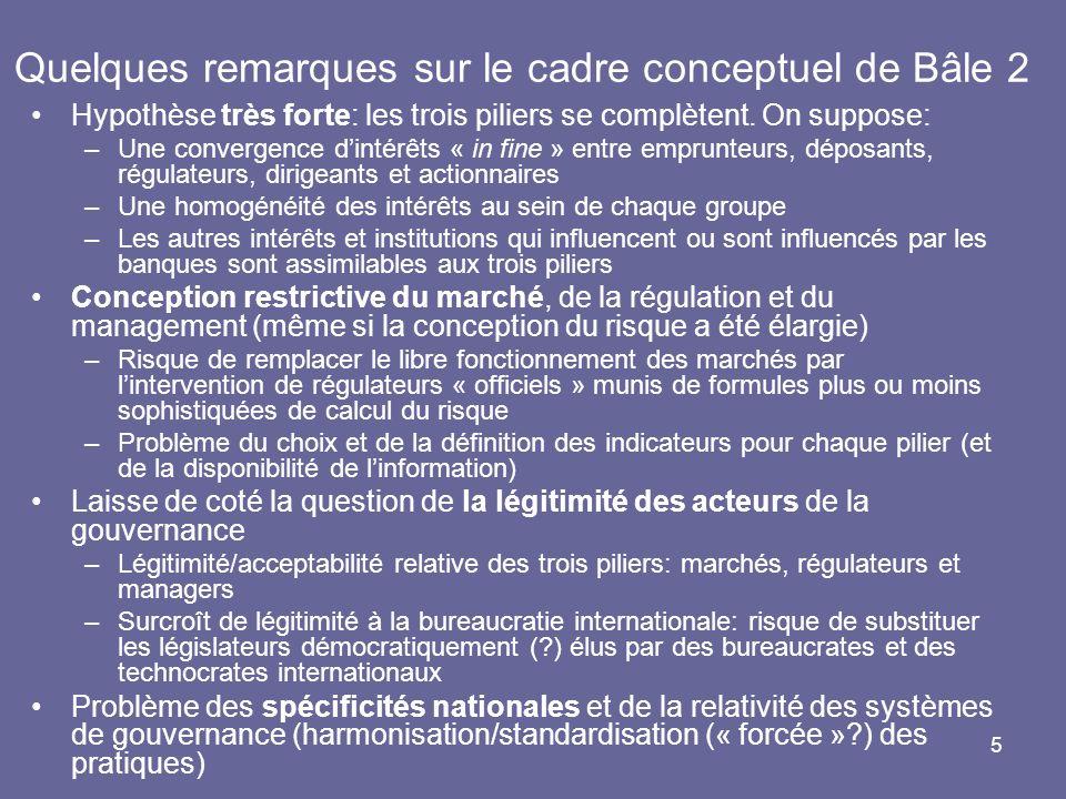 5 Quelques remarques sur le cadre conceptuel de Bâle 2 Hypothèse très forte: les trois piliers se complètent. On suppose: –Une convergence dintérêts «